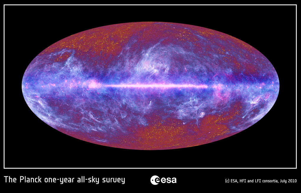 <p>The Planck one-year all-sky survey</p>