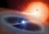 The most compact and extreme objects in the Universe, e.g.,  black holes and neutron stars, give rise to some of the most violent and energetic phenomena known to mankind. Research in the High-Energy Group of the MPE specifically focusses on a few key aspects, such as accretion, strong gravity, and gamma-ray bursts.