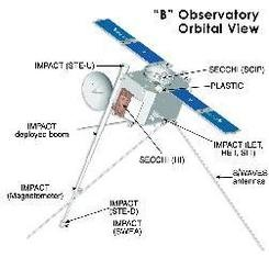 "<p><span size=""-1""><span size=""-1"">Schematic view of the STEREO spacecraft and scientific payload. </span></span></p>"