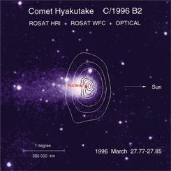<p>Optical image of the comet Hyakutake with the X-ray contours superimposed. The X-ray emission is produced by charge exchange processes between the solar wind ions and the water molecules of the cometary coma.</p>