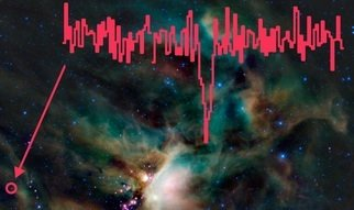 "An international research team led by scientists from the CRC 956 ""Conditions and Impact of Star Formation"" has used observations with SOFIA and APEX to date the core of an interstellar cloud that is forming a group of Sun-like stars. This work, to which scientists from the MPE contributed, is published in this week's Nature journal."