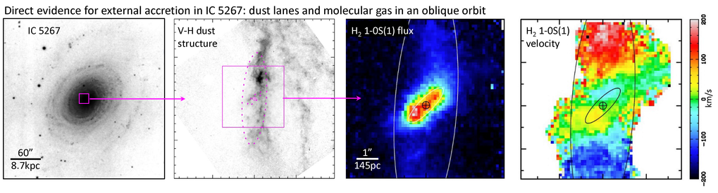 Direct evidence for external accretion in IC 5267