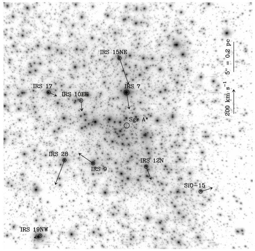 <p><em>The positions and motions of the SiO maser stars in the Galactic Center.</em></p>