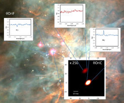 First GRAVITY observations of the bright binary star Theta Orion C with the VLT Unit Telescopes.<br />Background image: credit NASA, O'Dell and Wong (Rice University)