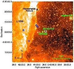<p>The surroundings of the HH 1165 jet is shown in this WISE infrared image. Its host brown dwarf Mayrit 1701117 is located in the outer periphery of the 3 million year old sigma Ori cluster, whose core is marked to the west. The star HR 1950 is located very close to the brown dwarf and several other B-type stars are marked as well, which trace the ionisation front (bright yellow region) to the east of Mayrit 1701117.</p>
