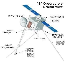 <p><span size=&quot;-1&quot;><span size=&quot;-1&quot;>Schematic view of the STEREO spacecraft and scientific payload. </span></span></p>