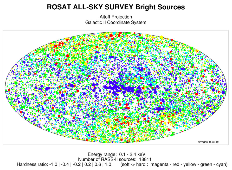 <p><span class=&quot;small&quot;>The distribution of the ROSAT All-Sky Bright Sources on the sky. </span></p>