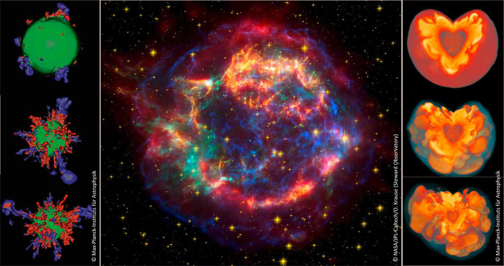 Supernovae – unravelling the mysteries of the biggest cosmic explosions