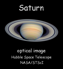 "<div style=""text-align: center;"">Optical image of Saturn</div>"