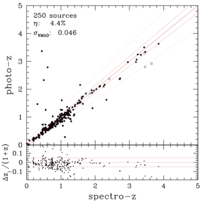 <p><em>Fig. 2. An example of photometric vs spectroscopic redshifts </em><em>for the X-ray point sources in the AEGIS-X deep </em><em>Chandra field, where accuracy and fraction of outliers </em><em>are also indicated. It is only </em><em>recently that X-ray source detections, identifications </em><em>and redshift determinations have become adequate </em><em>for proper demographic studies, thanks in large part to </em><em>efforts by memebers of our group.</em></p>