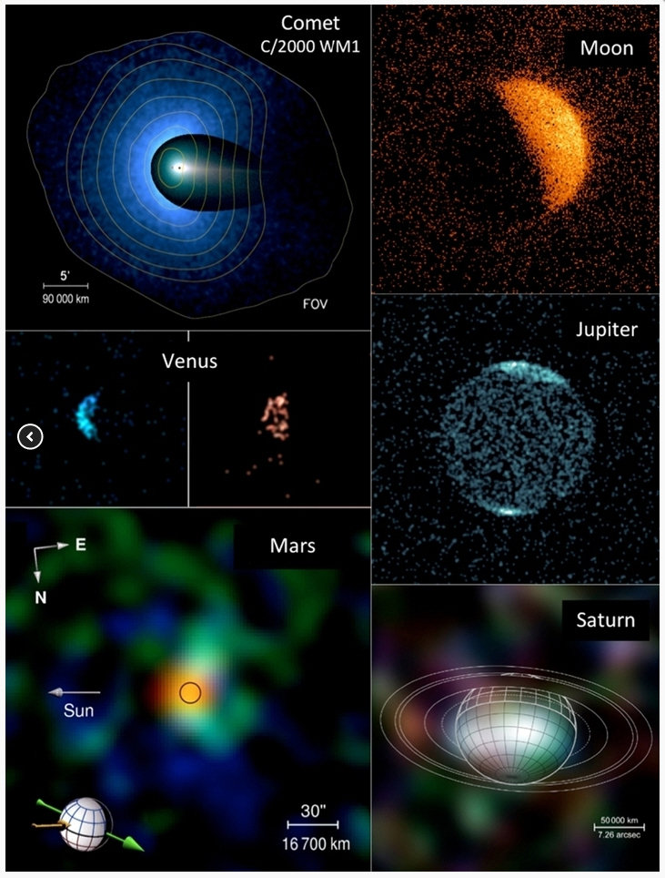 "<h3 class=""title"">Forschungsbericht 2014 - Max-Planck-Institut f&uuml;r extraterrestrische Physik</h3> <h1>Our Solar System in X-rays &ndash; a novel view of our cosmic home</h1>"