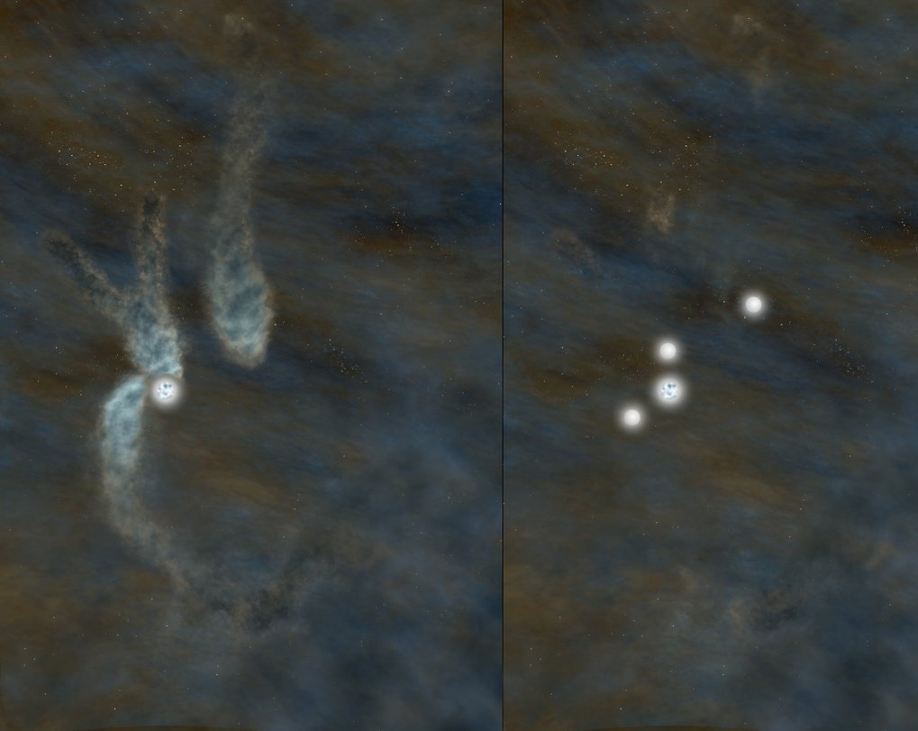 Artist impression of the results. Left panel shows the star and three dense gas condensations system. Right panel shows the system after the stars are formed out of the condensations.