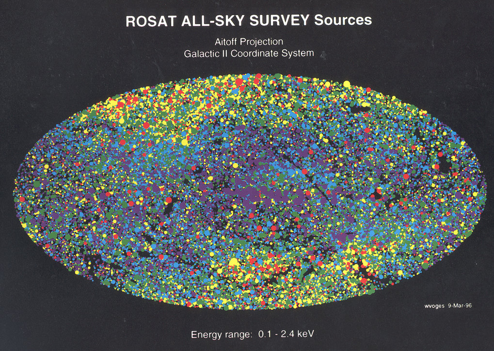 ROSAT surveyed the whole sky for the first time with an imaging X-ray telescope, yielding a total of more than 100,000 X-ray sources.