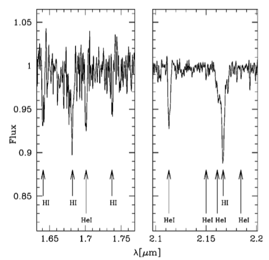 Coadded SINFONI spectrum of the star S2 in H- and K-band
