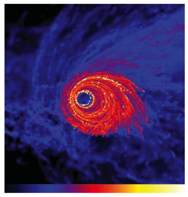 Simulation of the infall of a massive molecular cloud into the Galactic Center region (Bonnell & Rice 2009).