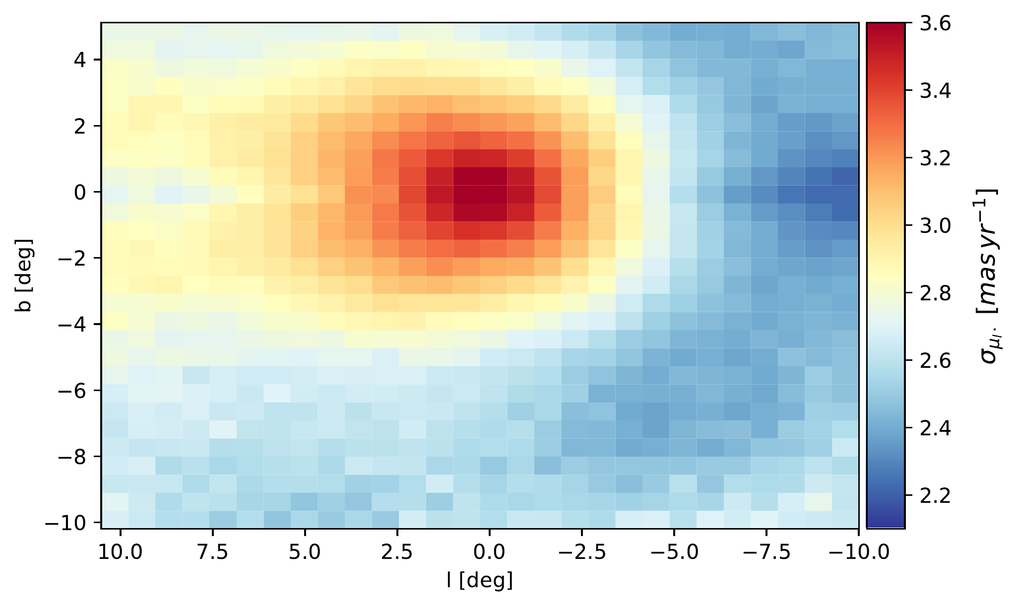 The Milky Way bar/bulge in proper motions: a 3D view from VIRAC & Gaia