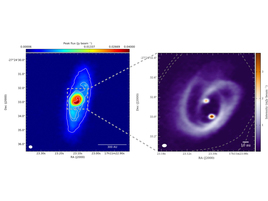 The Evolution of Circumstellar Disks