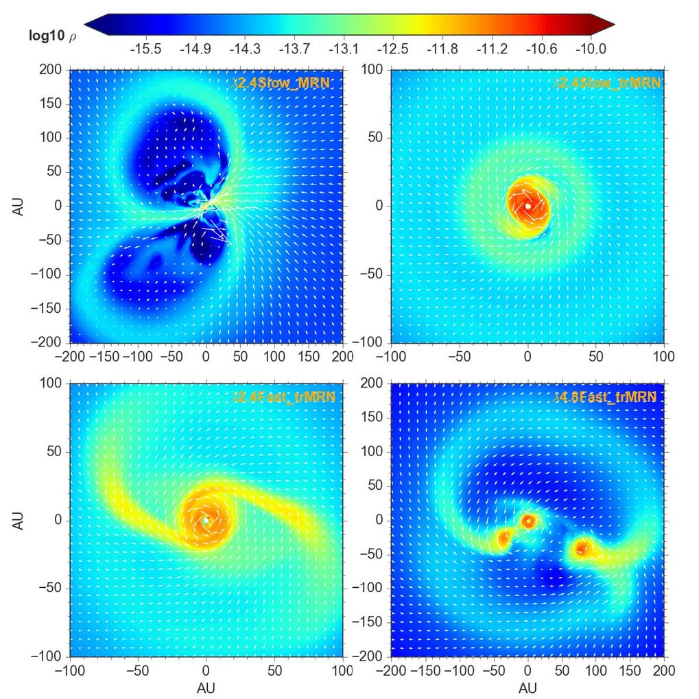 Non-ideal MHD and the Formation & Fragmentation of Protostellar Disks