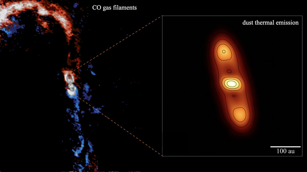 Stellar systems like our own form inside interstellar clouds of gas and dust that collapse producing young stars surrounded by protoplanetary disks. Planets form within these protoplanetary disks, leaving clear gaps. ALMA has now revealed an evolved protoplanetary disk with a large gap still being fed by the surrounding cloud via large accretion filaments. This shows that accretion of material onto the protoplanetary disk is continuing for times longer than previously thought, affecting the evolution of the future planetary system.